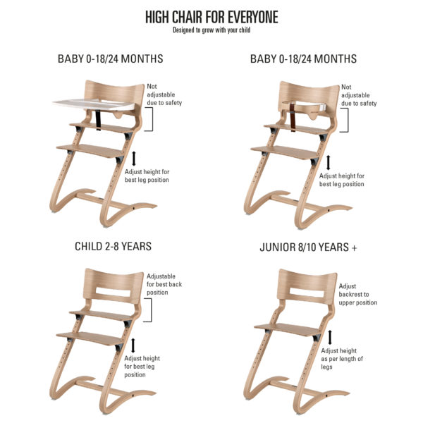 Leander High Chair - Conversions
