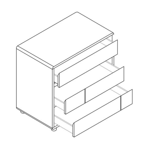 evolve-dresser-function