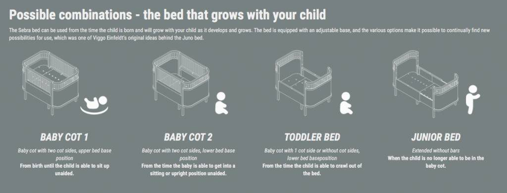 Kili Cot Bed Stages